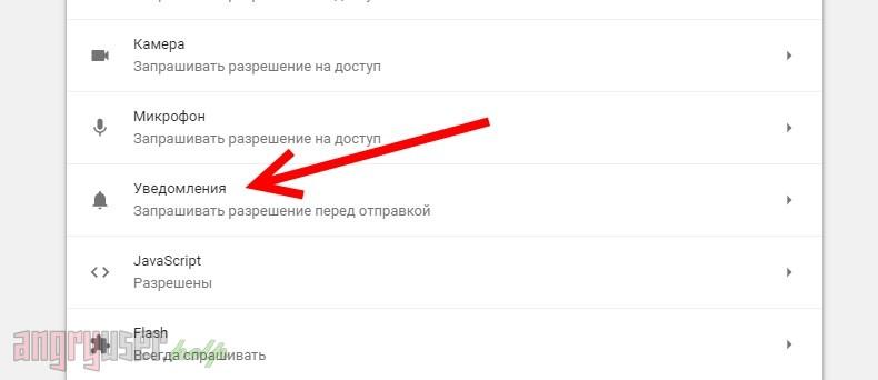Уведомления Chrome