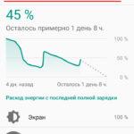 Активация режима энергосбережения в меню настроек смартфона 2