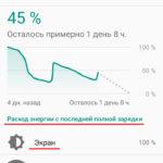 Потребление заряда приложениями 1