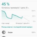Потребление заряда приложениями 2